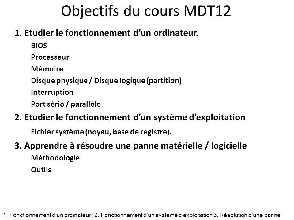 Objectifs du cours MDT12 1. Etudier le fonctionnement dun ordinateur. BIOS Processeur Mémoire Disque physique / Disque logique (partition) Interruptio