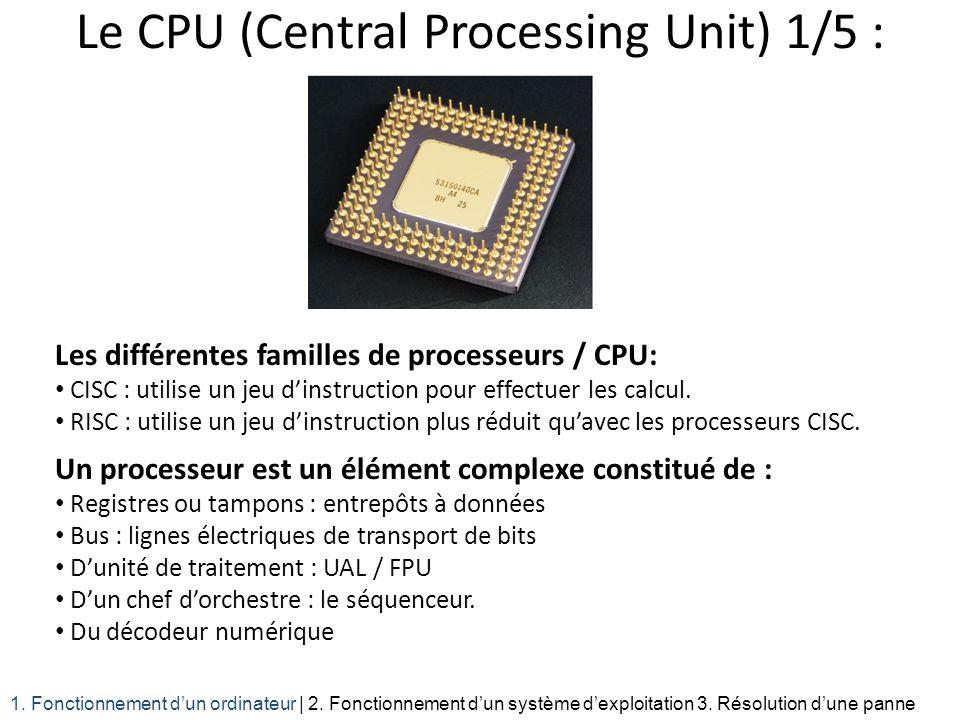 Le CPU (Central Processing Unit) 1/5 : Les différentes familles de processeurs / CPU: CISC : utilise un jeu dinstruction pour effectuer les calcul. RI