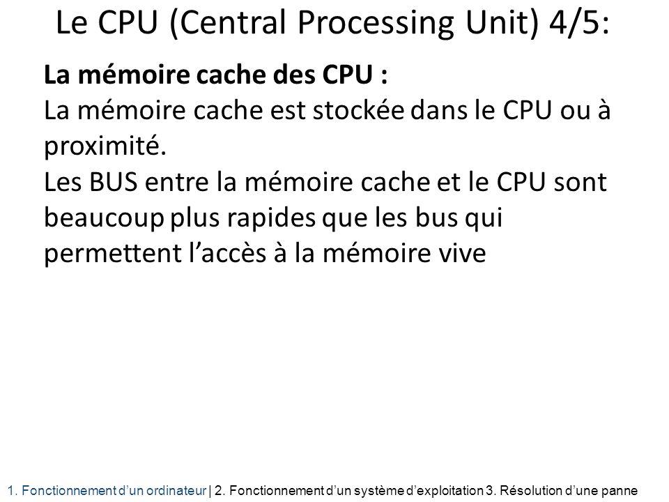 Le CPU (Central Processing Unit) 4/5: La mémoire cache des CPU : La mémoire cache est stockée dans le CPU ou à proximité. Les BUS entre la mémoire cac
