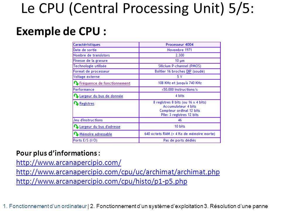 Le CPU (Central Processing Unit) 5/5: Exemple de CPU : Pour plus dinformations : http://www.arcanapercipio.com/ http://www.arcanapercipio.com/cpu/uc/a