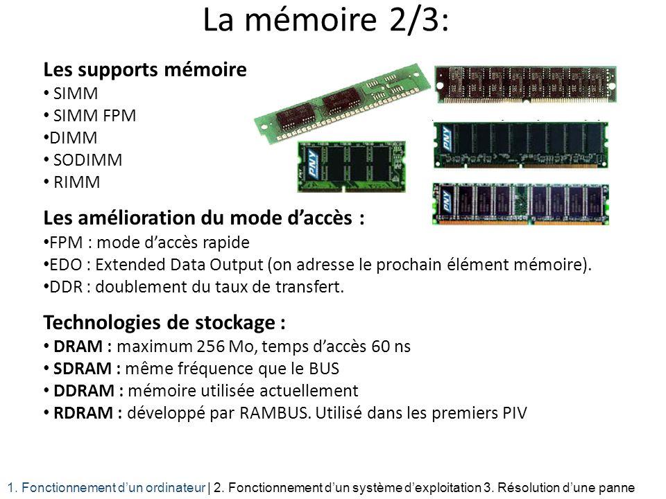 La mémoire 2/3: Les supports mémoire : SIMM SIMM FPM DIMM SODIMM RIMM Les amélioration du mode daccès : FPM : mode daccès rapide EDO : Extended Data O