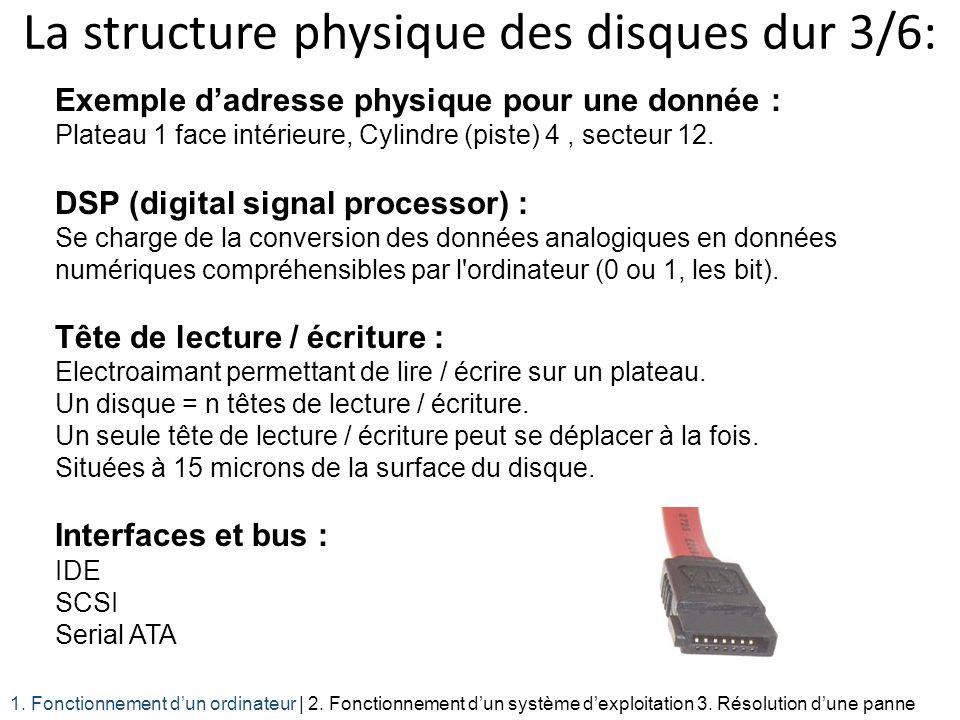 La structure physique des disques dur 3/6: Exemple dadresse physique pour une donnée : Plateau 1 face intérieure, Cylindre (piste) 4, secteur 12. DSP