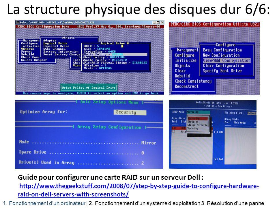 La structure physique des disques dur 6/6: 1. Fonctionnement dun ordinateur | 2. Fonctionnement dun système dexploitation 3. Résolution dune panne Gui