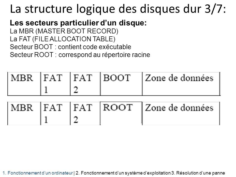 La structure logique des disques dur 3/7: Les secteurs particulier dun disque: La MBR (MASTER BOOT RECORD) La FAT (FILE ALLOCATION TABLE) Secteur BOOT