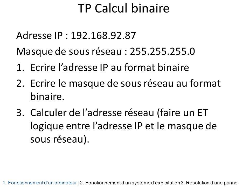 TP Calcul binaire Adresse IP : 192.168.92.87 Masque de sous réseau : 255.255.255.0 1.Ecrire ladresse IP au format binaire 2.Ecrire le masque de sous r