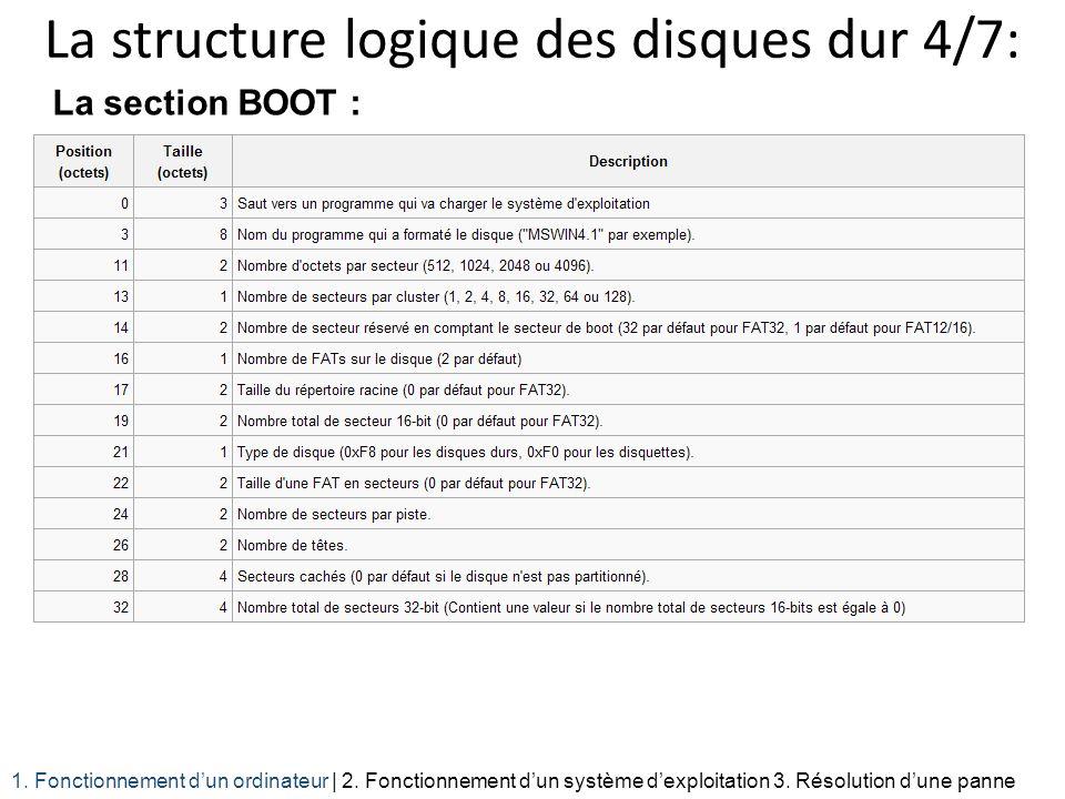 La structure logique des disques dur 4/7: La section BOOT : 1. Fonctionnement dun ordinateur | 2. Fonctionnement dun système dexploitation 3. Résoluti