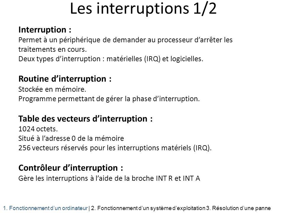 Les interruptions 1/2 Interruption : Permet à un périphérique de demander au processeur darrêter les traitements en cours. Deux types dinterruption :