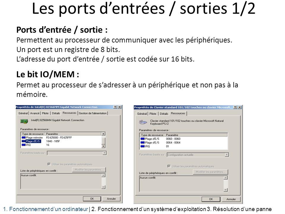 Les ports dentrées / sorties 1/2 Ports dentrée / sortie : Permettent au processeur de communiquer avec les périphériques. Un port est un registre de 8