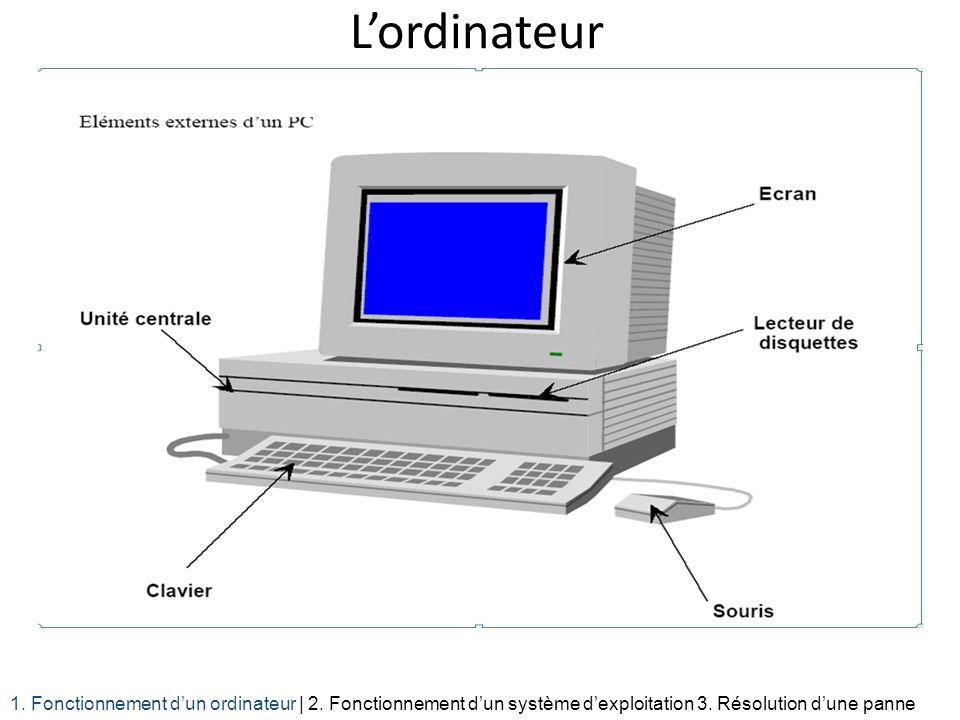 Lordinateur 1. Fonctionnement dun ordinateur | 2. Fonctionnement dun système dexploitation 3. Résolution dune panne