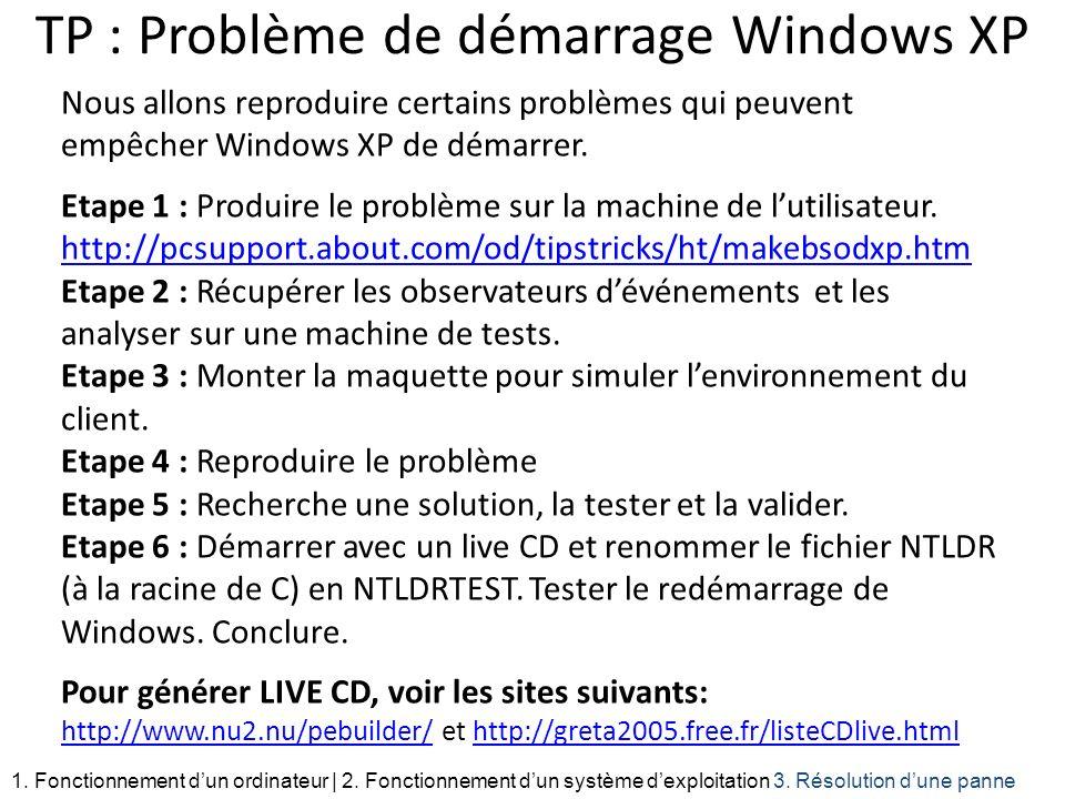TP : Problème de démarrage Windows XP Nous allons reproduire certains problèmes qui peuvent empêcher Windows XP de démarrer. Etape 1 : Produire le pro
