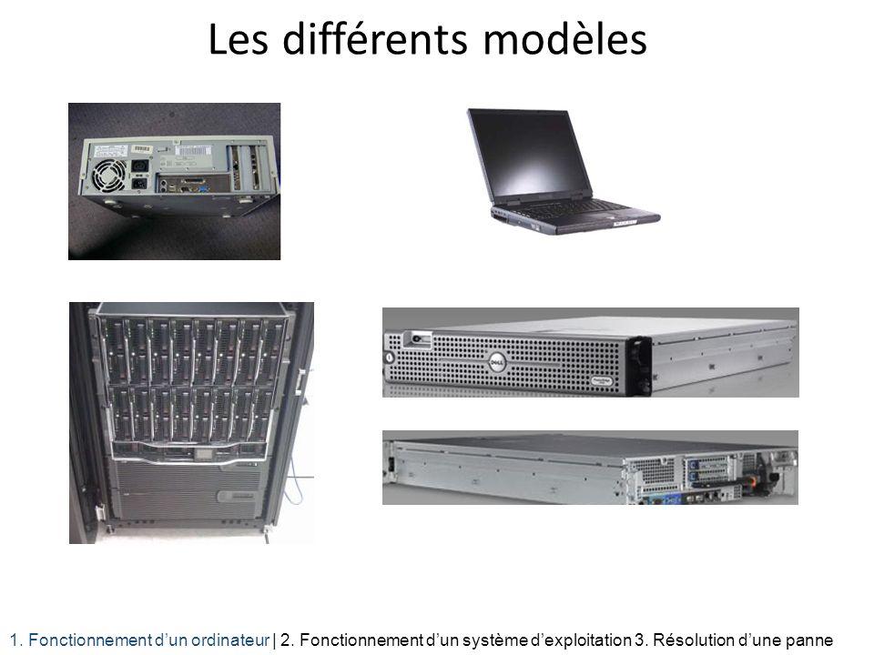 Les différents modèles 1. Fonctionnement dun ordinateur | 2. Fonctionnement dun système dexploitation 3. Résolution dune panne
