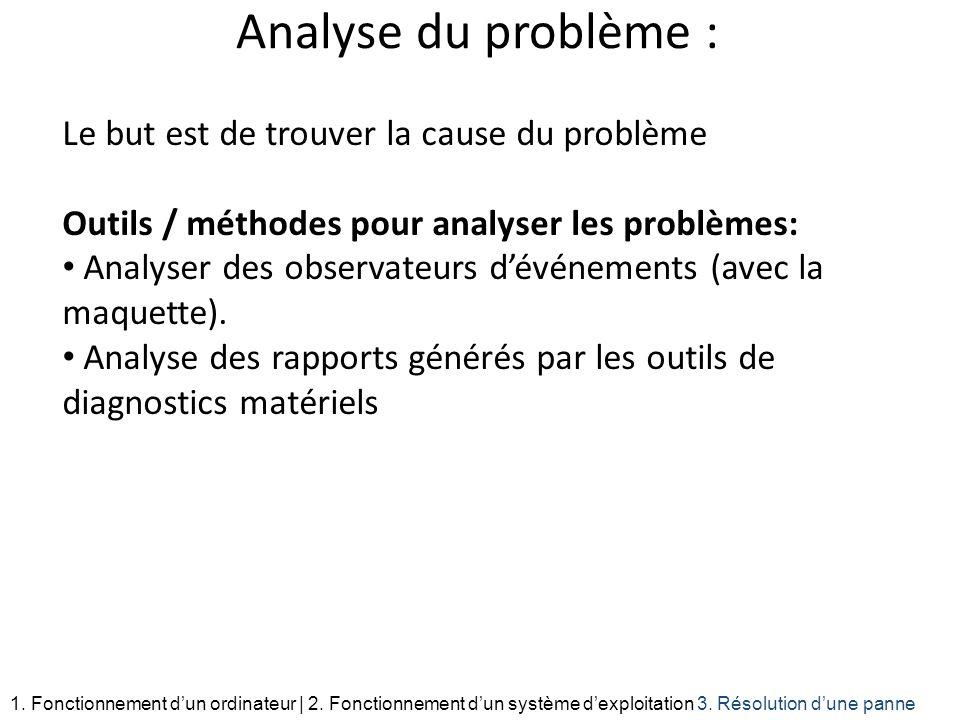 Analyse du problème : Le but est de trouver la cause du problème Outils / méthodes pour analyser les problèmes: Analyser des observateurs dévénements
