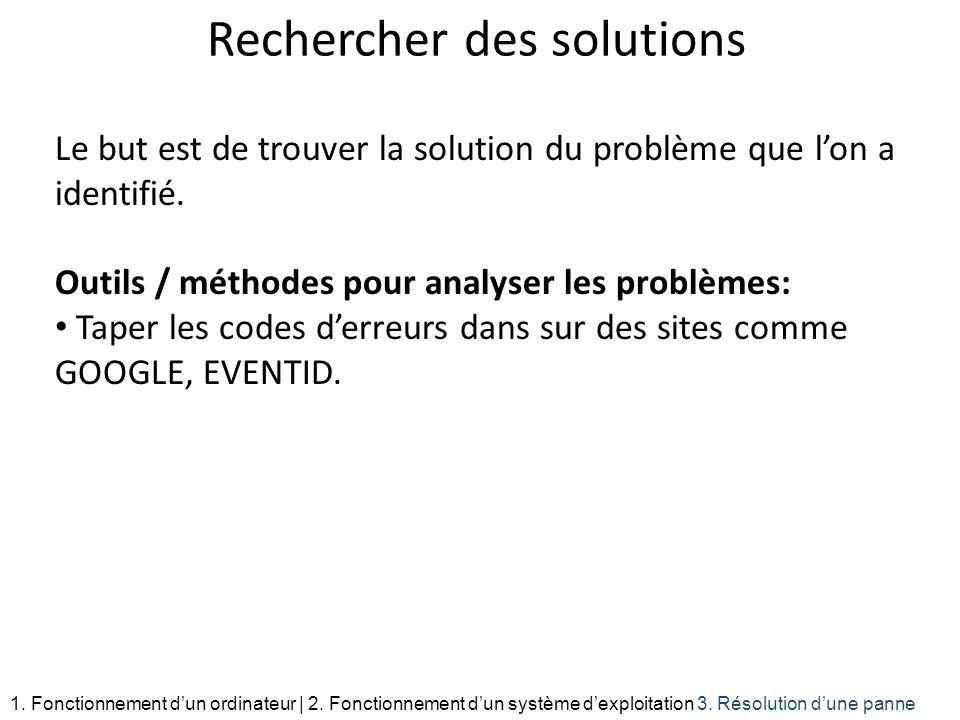 Rechercher des solutions Le but est de trouver la solution du problème que lon a identifié. Outils / méthodes pour analyser les problèmes: Taper les c
