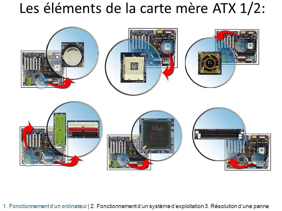 Les éléments de la carte mère ATX 1/2: 1. Fonctionnement dun ordinateur | 2. Fonctionnement dun système dexploitation 3. Résolution dune panne