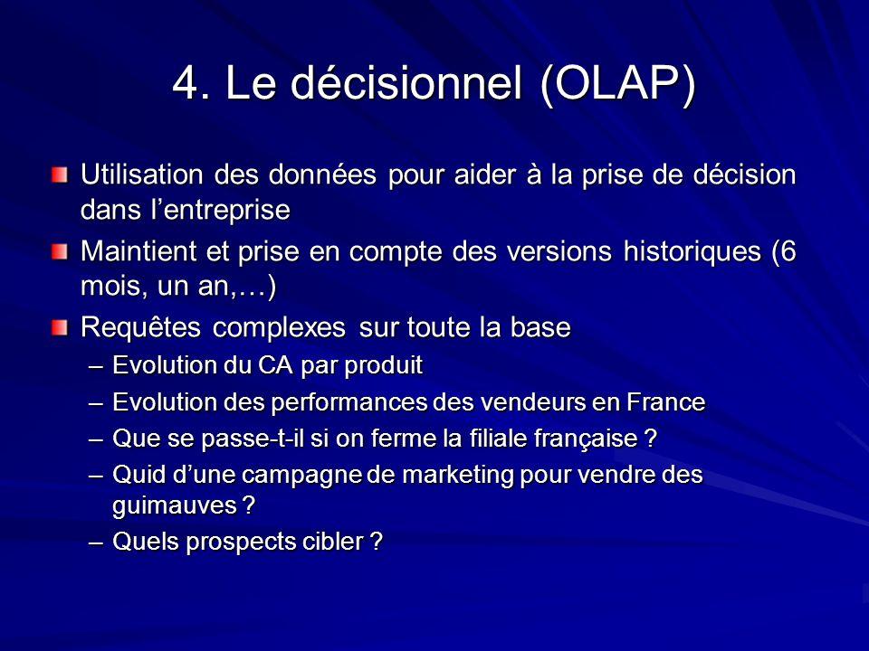 4. Le décisionnel (OLAP) Utilisation des données pour aider à la prise de décision dans lentreprise Maintient et prise en compte des versions historiq