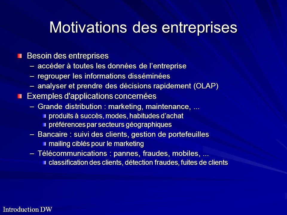 Motivations des entreprises Besoin des entreprises –accéder à toutes les données de lentreprise –regrouper les informations disséminées –analyser et p