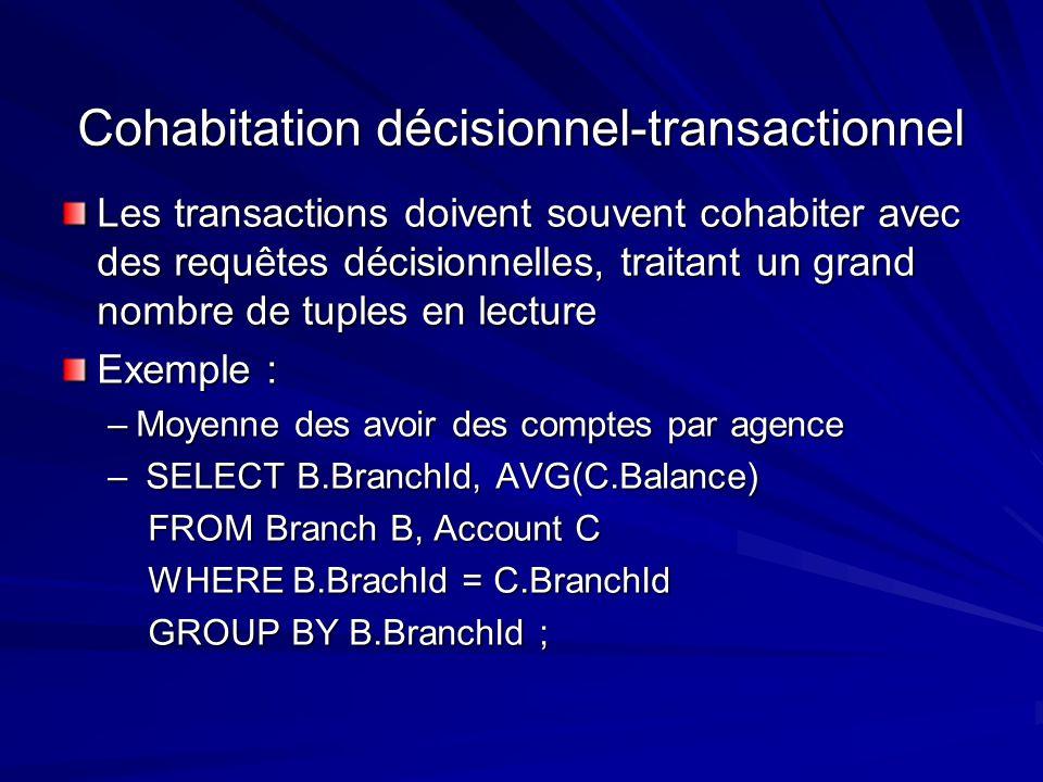 Cohabitation décisionnel-transactionnel Les transactions doivent souvent cohabiter avec des requêtes décisionnelles, traitant un grand nombre de tuple