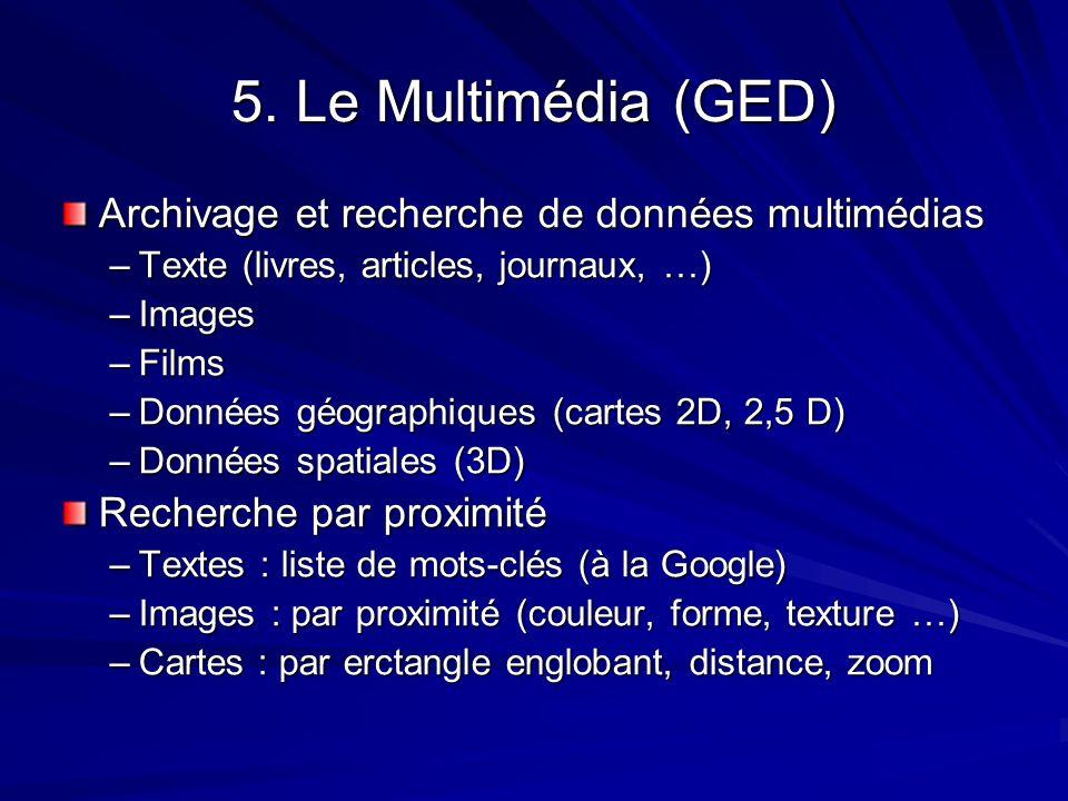 5. Le Multimédia (GED) Archivage et recherche de données multimédias –Texte (livres, articles, journaux, …) –Images –Films –Données géographiques (car