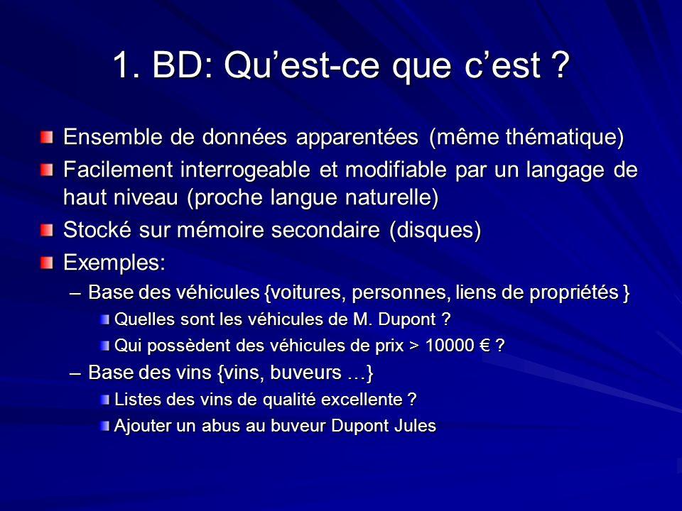 1. BD: Quest-ce que cest ? Ensemble de données apparentées (même thématique) Facilement interrogeable et modifiable par un langage de haut niveau (pro