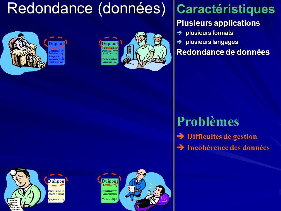 Redondance (données) Caractéristiques Plusieurs applications plusieurs formats plusieurs formats plusieurs langages plusieurs langages Redondance de d