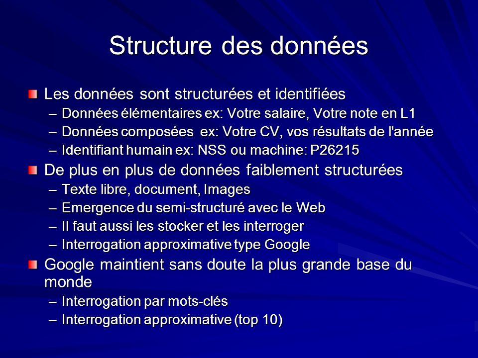 Structure des données Les données sont structurées et identifiées –Données élémentaires ex: Votre salaire, Votre note en L1 –Données composées ex: Vot