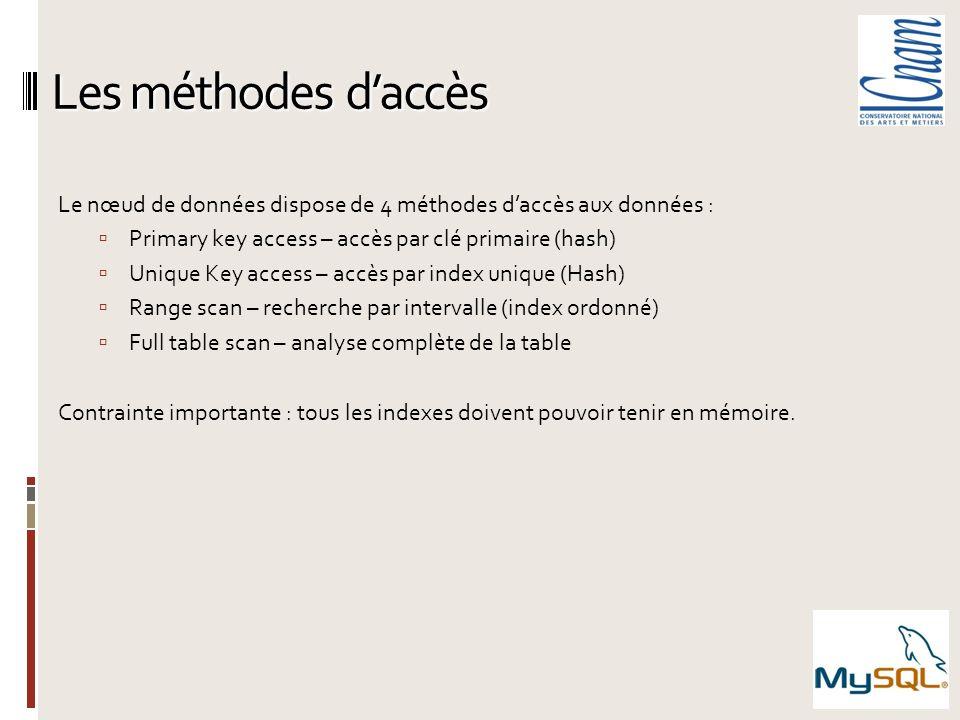 Les méthodes daccès Le nœud de données dispose de 4 méthodes daccès aux données : Primary key access – accès par clé primaire (hash) Unique Key access
