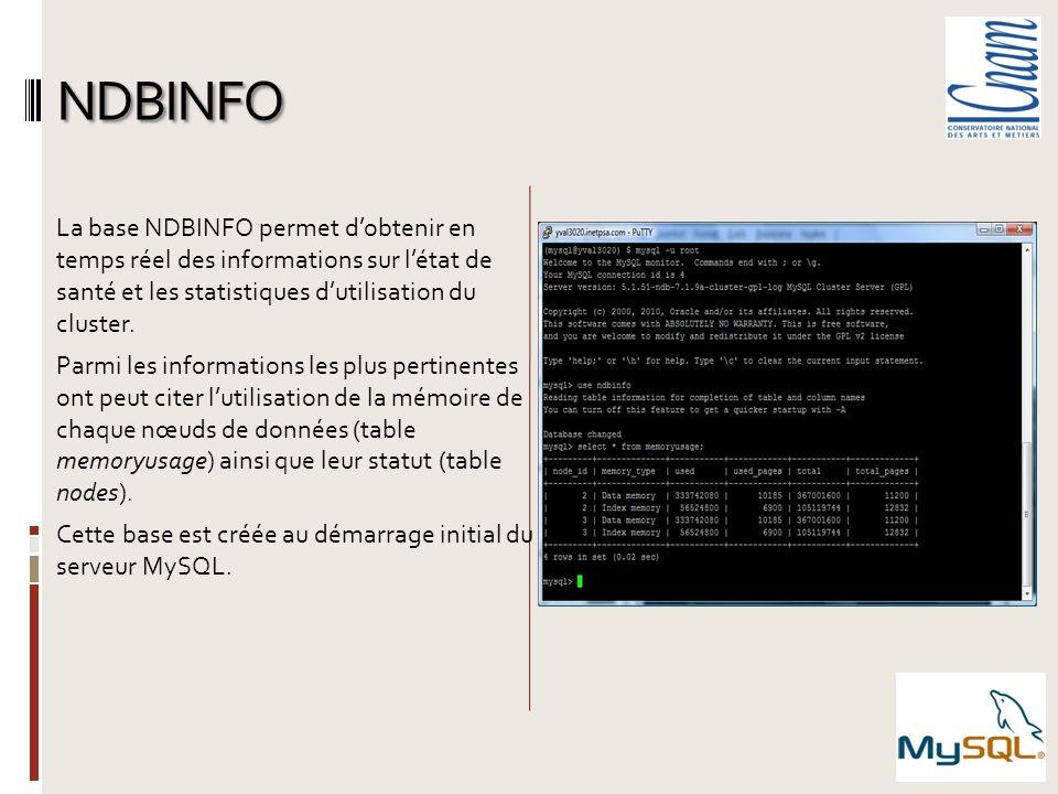 NDBINFO La base NDBINFO permet dobtenir en temps réel des informations sur létat de santé et les statistiques dutilisation du cluster. Parmi les infor
