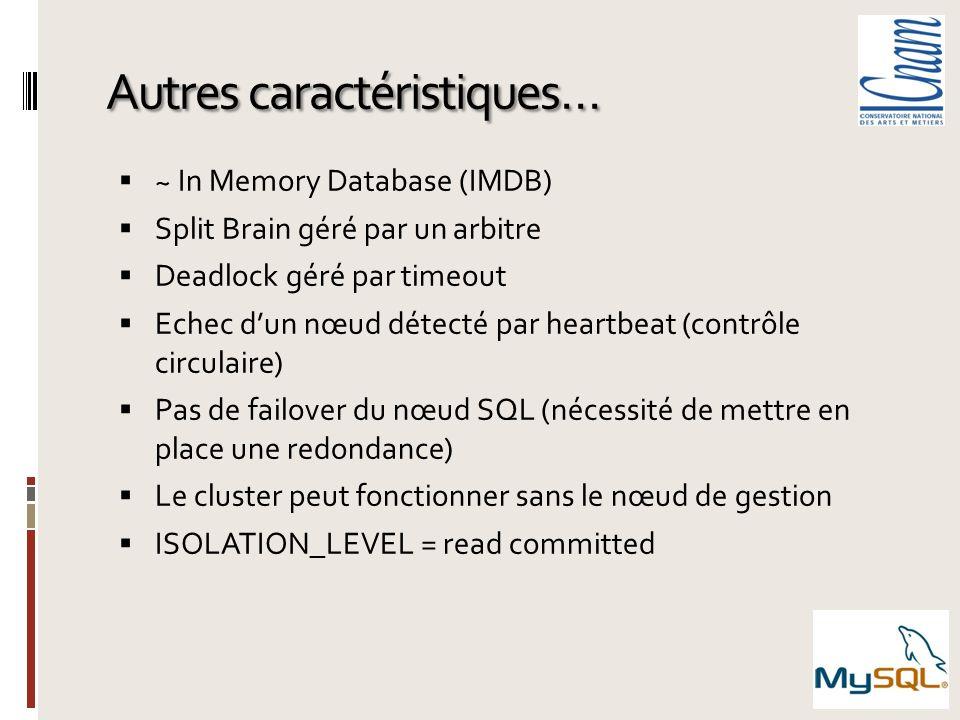 Autres caractéristiques… ~ In Memory Database (IMDB) Split Brain géré par un arbitre Deadlock géré par timeout Echec dun nœud détecté par heartbeat (c