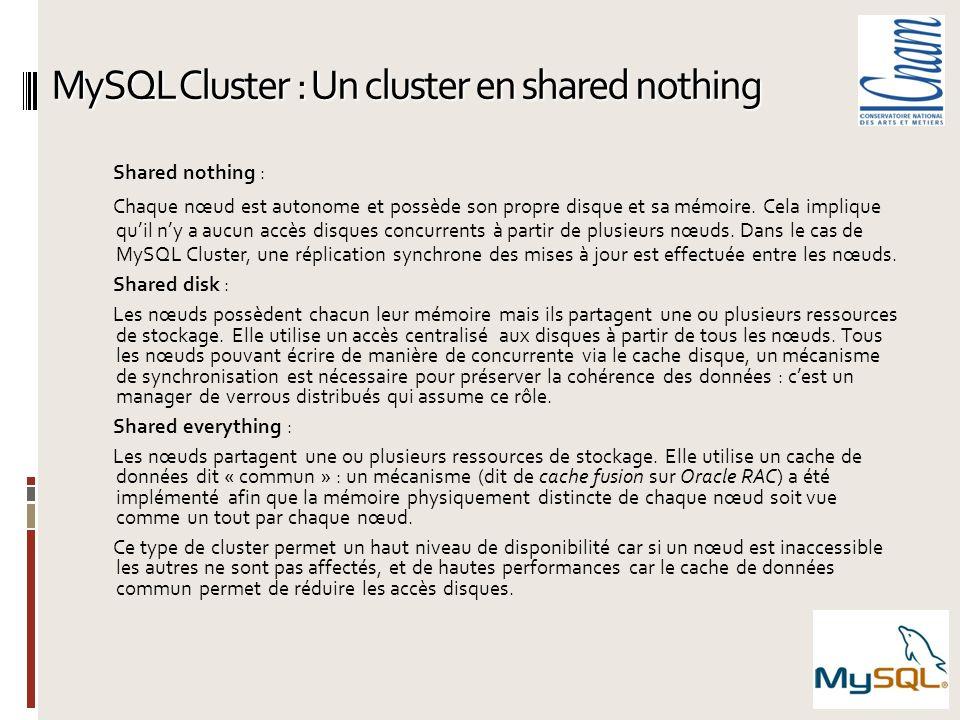 MySQL Cluster : Un cluster en shared nothing Shared nothing : Chaque nœud est autonome et possède son propre disque et sa mémoire. Cela implique quil