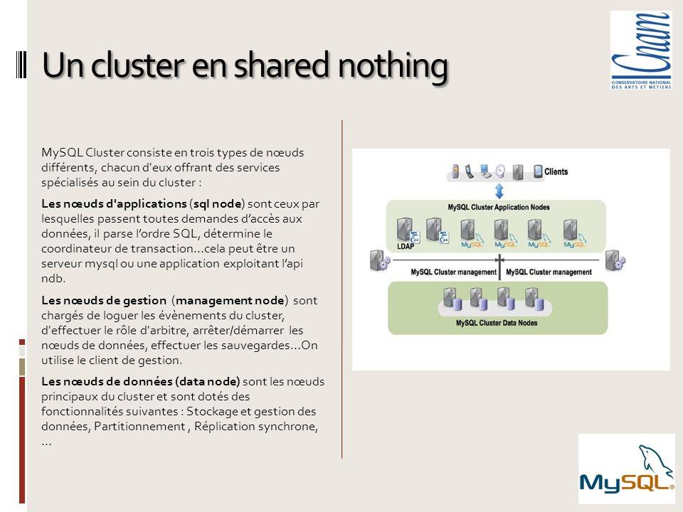 Un cluster en shared nothing MySQL Cluster consiste en trois types de nœuds différents, chacun d'eux offrant des services spécialisés au sein du clust