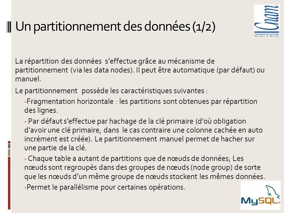 Un partitionnement des données (1/2) La répartition des données seffectue grâce au mécanisme de partitionnement (via les data nodes). Il peut être aut