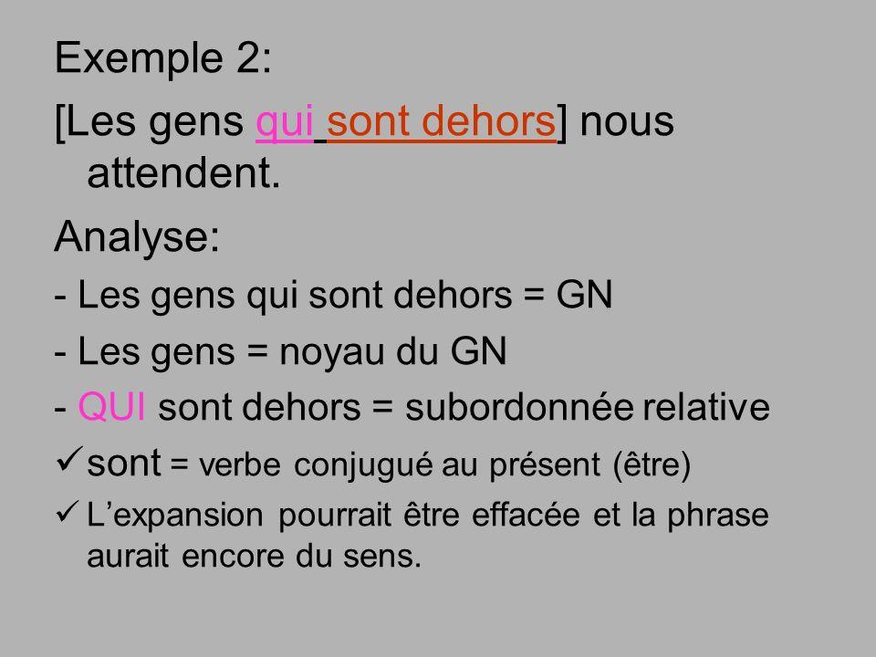 Exemple 2: [Les gens qui sont dehors] nous attendent. Analyse: - Les gens qui sont dehors = GN - Les gens = noyau du GN - QUI sont dehors = subordonné