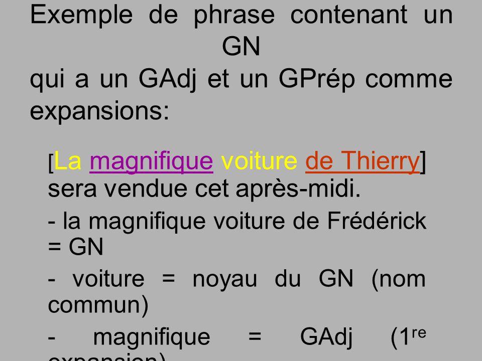 Exemple de phrase contenant un GN qui a un GAdj et un GPrép comme expansions: [ La magnifique voiture de Thierry] sera vendue cet après-midi. - la mag