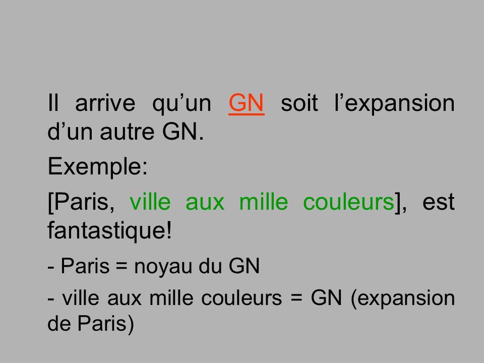 Il arrive quun GN soit lexpansion dun autre GN. Exemple: [Paris, ville aux mille couleurs], est fantastique! - Paris = noyau du GN - ville aux mille c