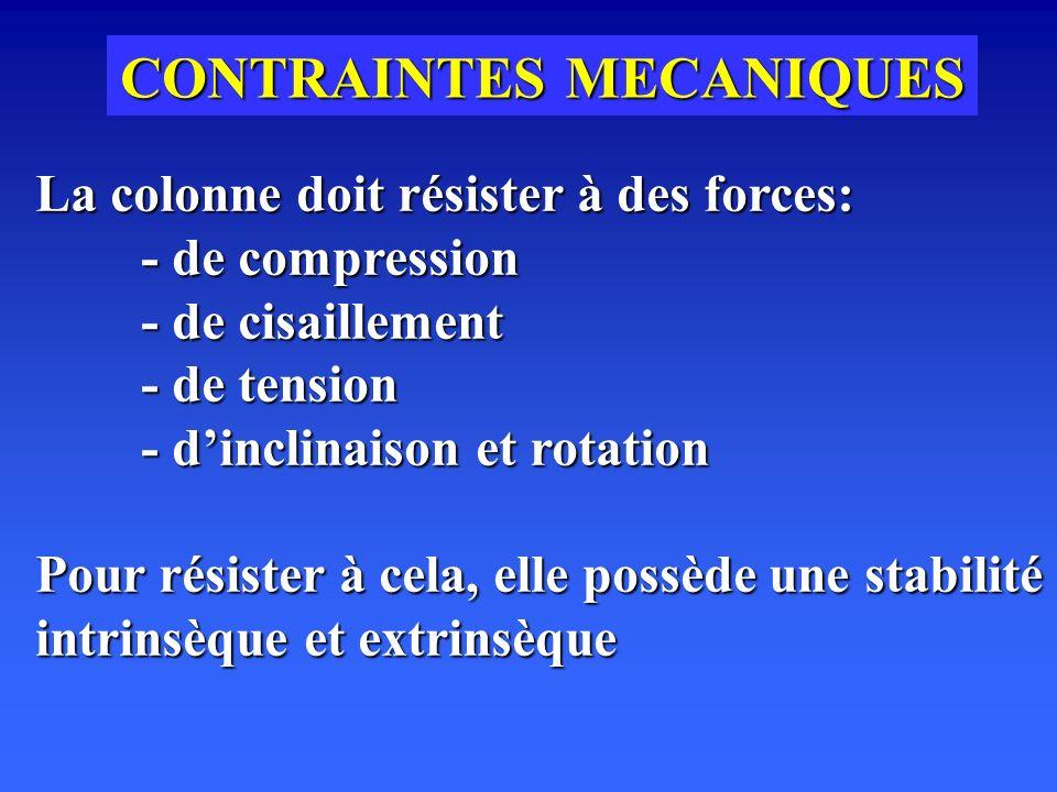 CONTRAINTES MECANIQUES La colonne doit résister à des forces: - de compression - de cisaillement - de tension - dinclinaison et rotation Pour résister à cela, elle possède une stabilité intrinsèque et extrinsèque
