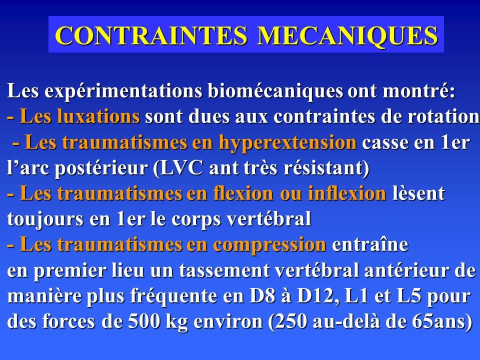 CONTRAINTES MECANIQUES Les expérimentations biomécaniques ont montré: - Les luxations sont dues aux contraintes de rotation - Les traumatismes en hyperextension casse en 1er larc postérieur (LVC ant très résistant) - Les traumatismes en flexion ou inflexion lèsent toujours en 1er le corps vertébral - Les traumatismes en compression entraîne en premier lieu un tassement vertébral antérieur de manière plus fréquente en D8 à D12, L1 et L5 pour des forces de 500 kg environ (250 au-delà de 65ans)