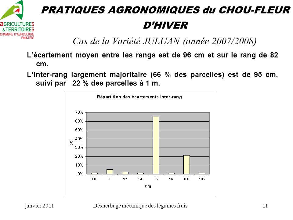 janvier 2011Désherbage mécanique des légumes frais11 PRATIQUES AGRONOMIQUES du CHOU-FLEUR DHIVER Cas de la Variété JULUAN (année 2007/2008) Lécartement moyen entre les rangs est de 96 cm et sur le rang de 82 cm.