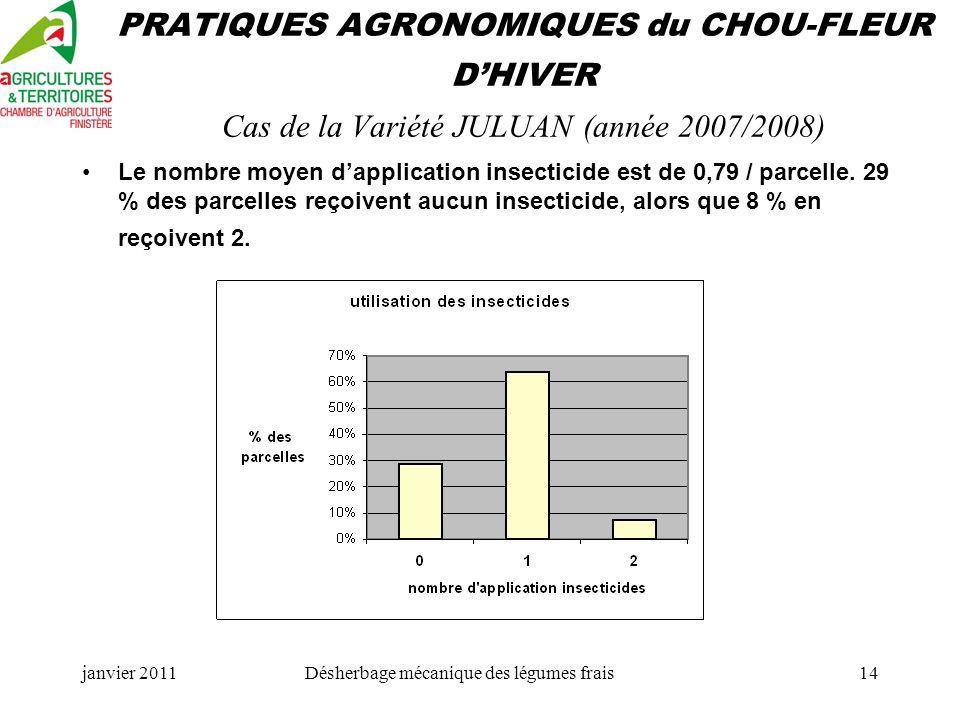 janvier 2011Désherbage mécanique des légumes frais14 PRATIQUES AGRONOMIQUES du CHOU-FLEUR DHIVER Cas de la Variété JULUAN (année 2007/2008) Le nombre moyen dapplication insecticide est de 0,79 / parcelle.