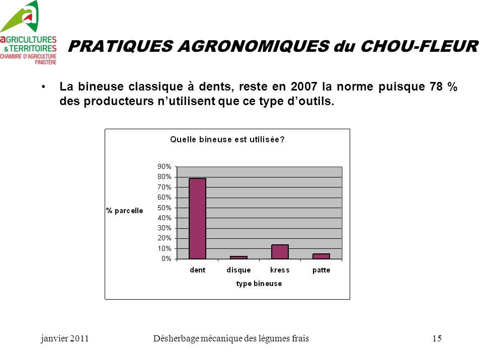 janvier 2011Désherbage mécanique des légumes frais15 PRATIQUES AGRONOMIQUES du CHOU-FLEUR La bineuse classique à dents, reste en 2007 la norme puisque 78 % des producteurs nutilisent que ce type doutils.
