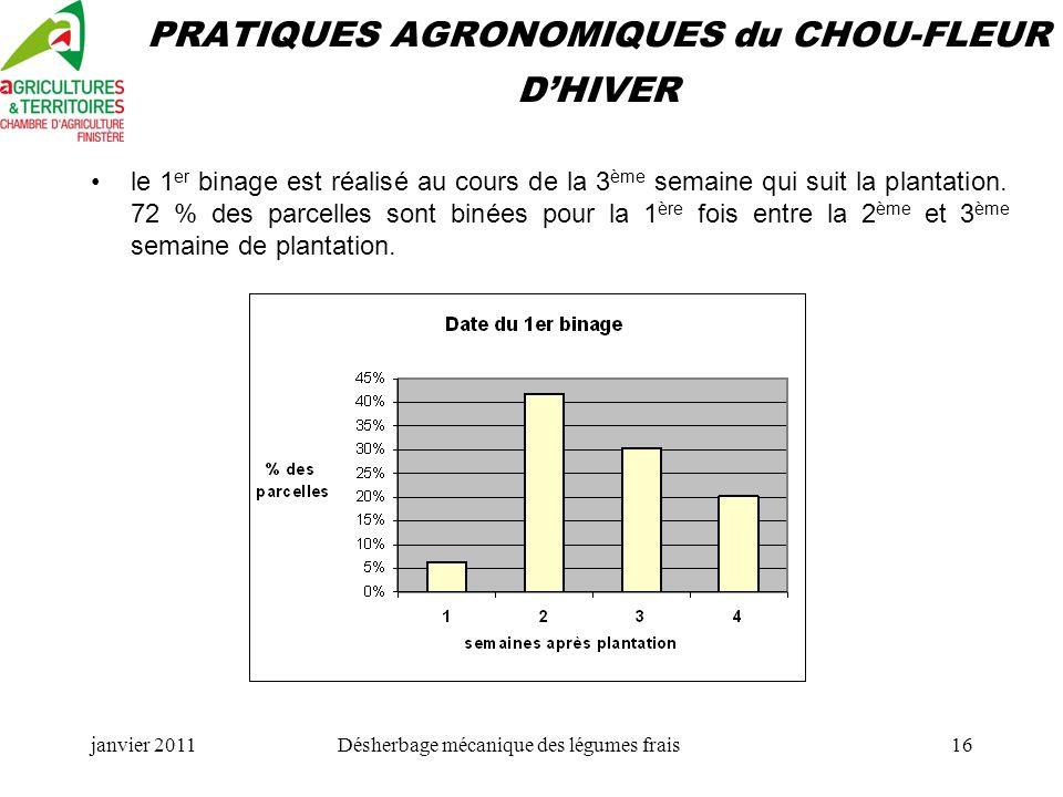 janvier 2011Désherbage mécanique des légumes frais16 PRATIQUES AGRONOMIQUES du CHOU-FLEUR DHIVER le 1 er binage est réalisé au cours de la 3 ème semaine qui suit la plantation.