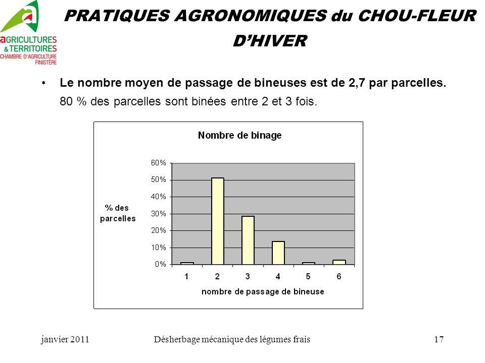 janvier 2011Désherbage mécanique des légumes frais17 PRATIQUES AGRONOMIQUES du CHOU-FLEUR DHIVER Le nombre moyen de passage de bineuses est de 2,7 par parcelles.