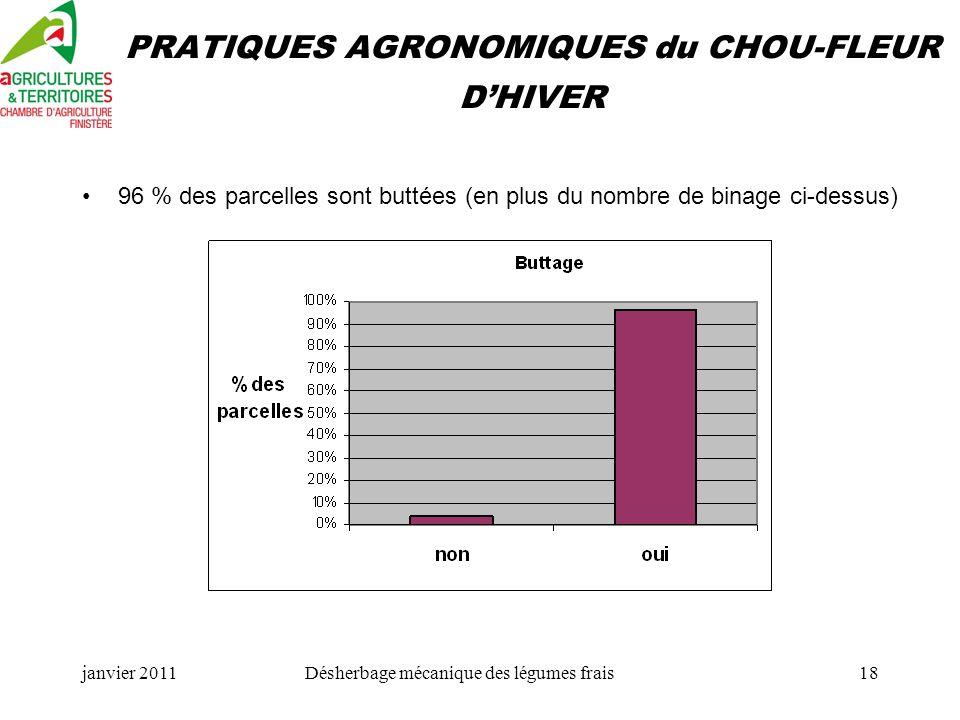 janvier 2011Désherbage mécanique des légumes frais18 PRATIQUES AGRONOMIQUES du CHOU-FLEUR DHIVER 96 % des parcelles sont buttées (en plus du nombre de binage ci-dessus)