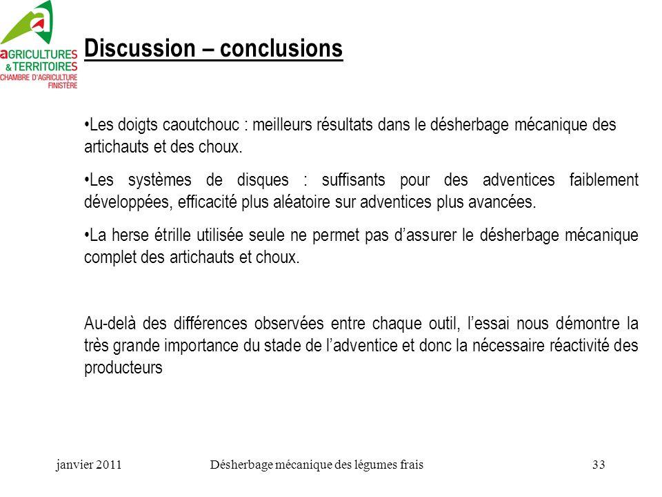 janvier 2011Désherbage mécanique des légumes frais33 Discussion – conclusions Les doigts caoutchouc : meilleurs résultats dans le désherbage mécanique des artichauts et des choux.