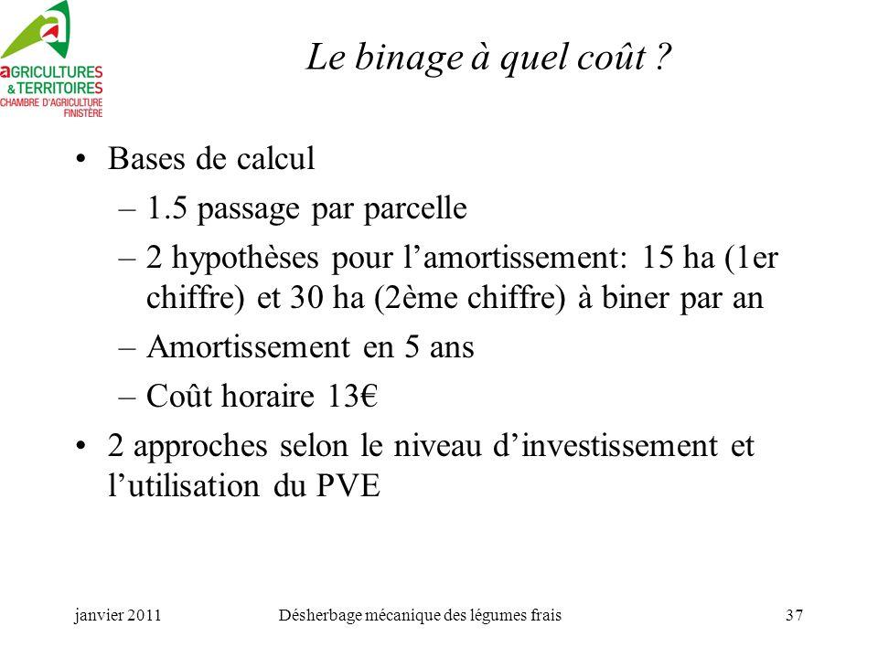 janvier 2011Désherbage mécanique des légumes frais37 Le binage à quel coût .