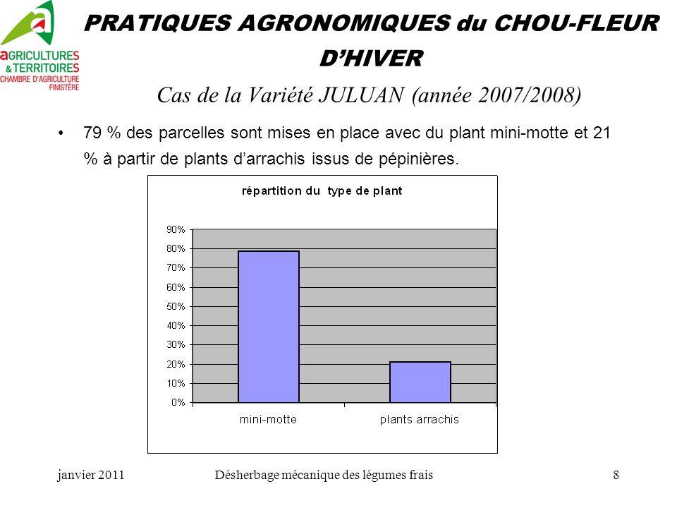 janvier 2011Désherbage mécanique des légumes frais8 PRATIQUES AGRONOMIQUES du CHOU-FLEUR DHIVER Cas de la Variété JULUAN (année 2007/2008) 79 % des parcelles sont mises en place avec du plant mini-motte et 21 % à partir de plants darrachis issus de pépinières.