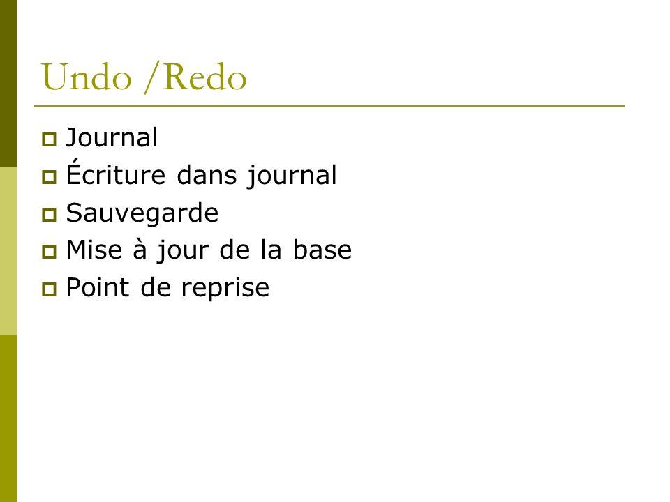 Undo /Redo Journal Écriture dans journal Sauvegarde Mise à jour de la base Point de reprise