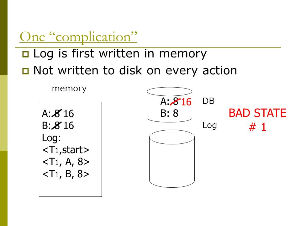 One complication Log is first written in memory Not written to disk on every action memory DB Log A: 8 16 B: 8 16 Log: A: 8 B: 8 16 BAD STATE # 1