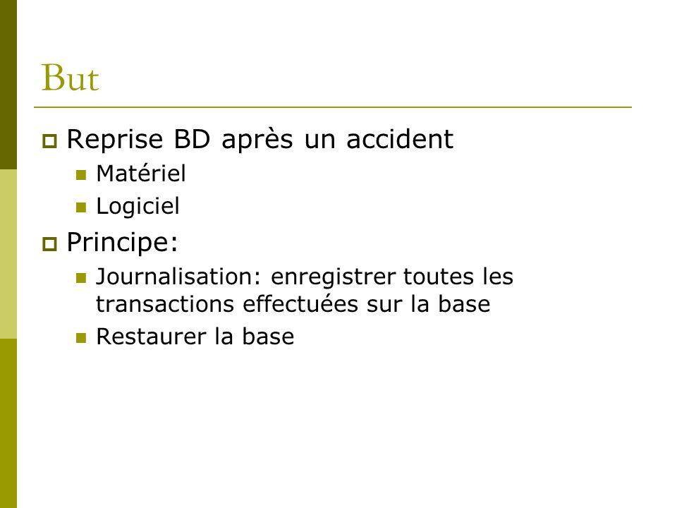 But Reprise BD après un accident Matériel Logiciel Principe: Journalisation: enregistrer toutes les transactions effectuées sur la base Restaurer la b