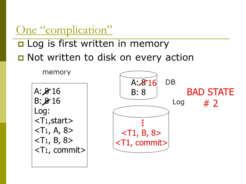 One complication Log is first written in memory Not written to disk on every action memory DB Log A: 8 16 B: 8 16 Log: A: 8 B: 8 16 BAD STATE # 2...