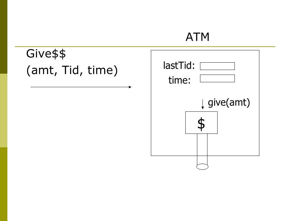 ATM Give$$ (amt, Tid, time) $ give(amt) lastTid: time: